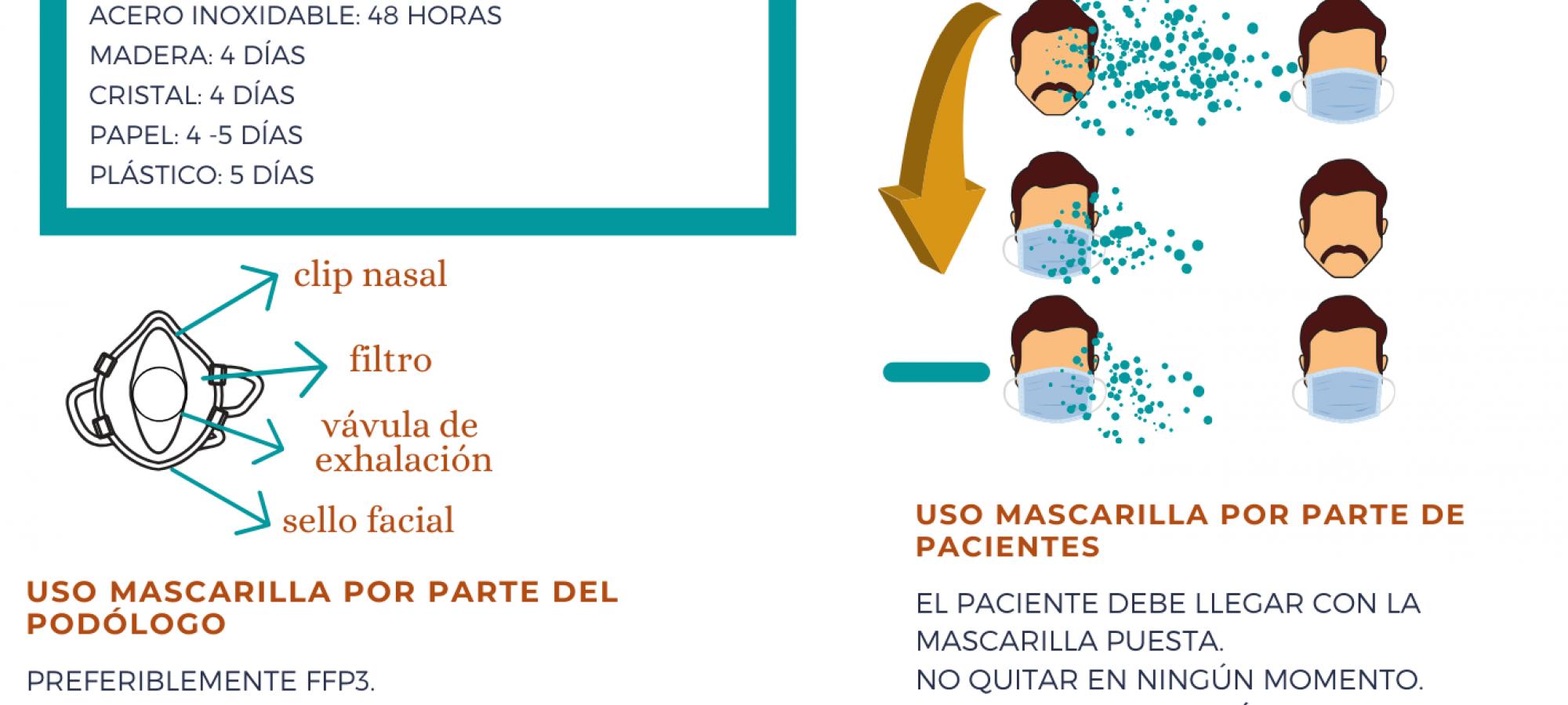 MASCARILLAS Y COVID-19